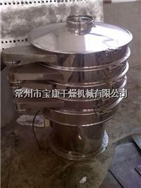 CHANGZHOU BAOGAN ZS Vibration Screen ZS