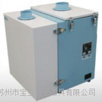 日本CHIKO智科小型高压除异味除尘机