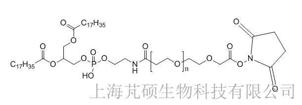 磷脂PEG活性酯,DSPE-PEG-NHS