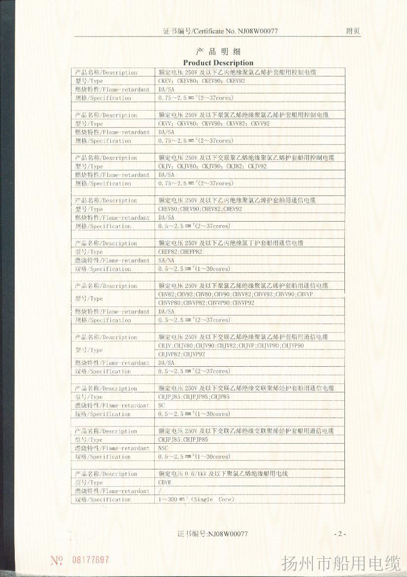 CCS证书5